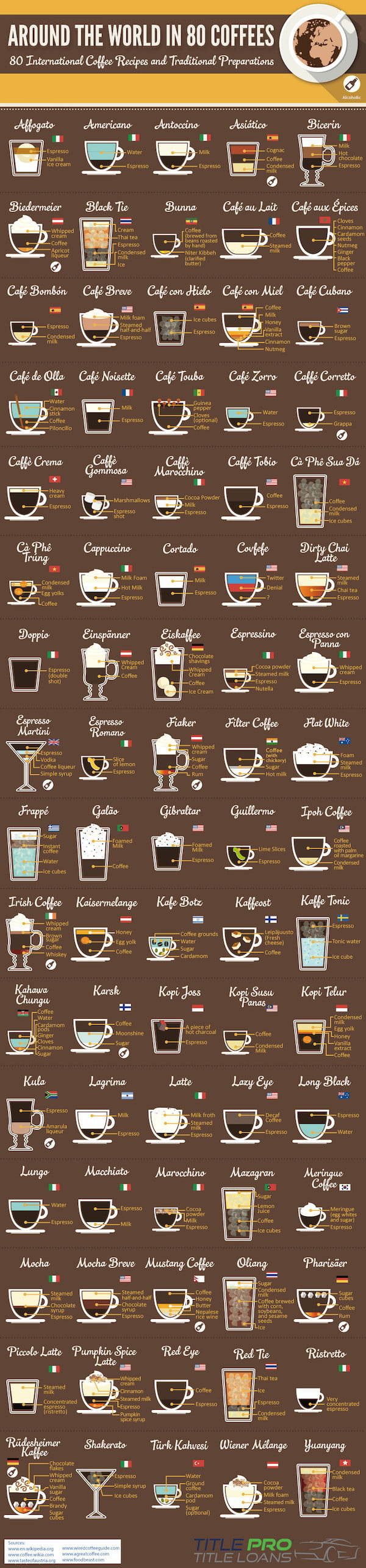 80 Coffee Recipes Around The World That Coffee Lovers Definitely Need To Try