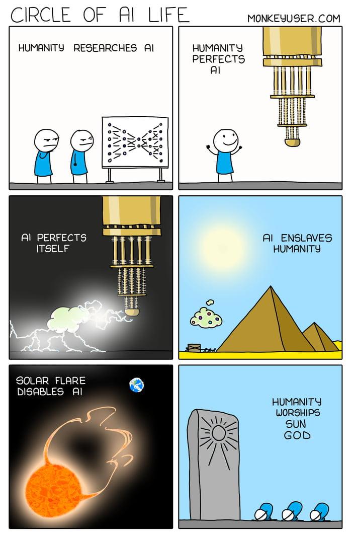Cycle of AI Life