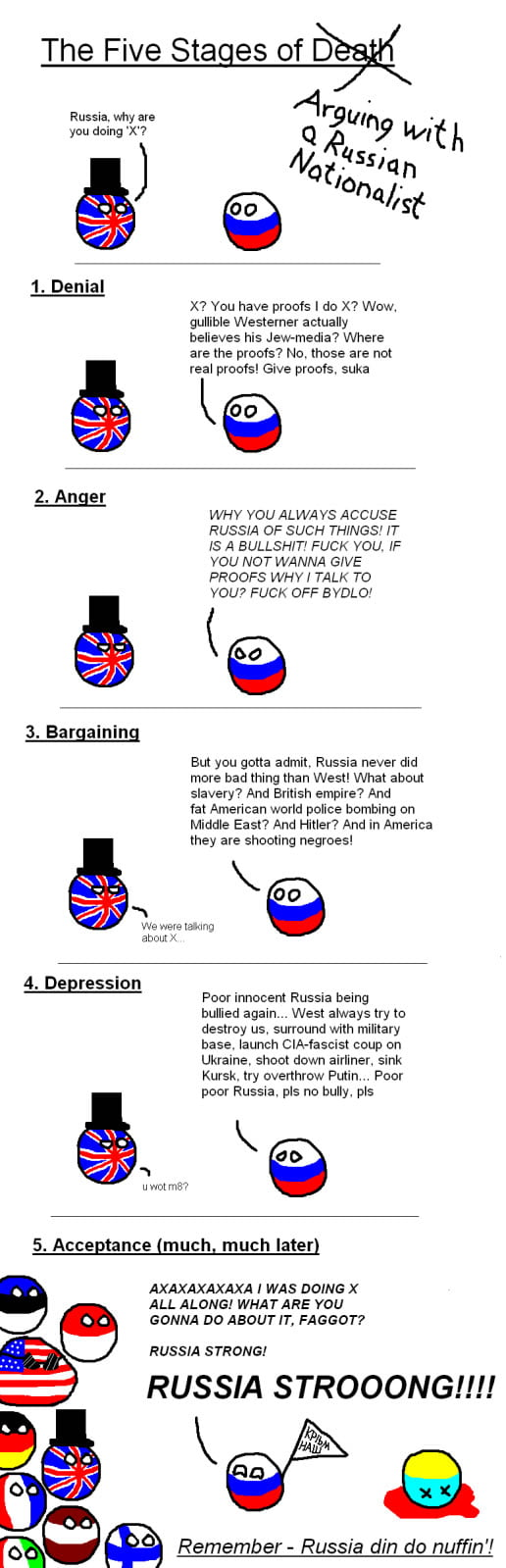 Five stages of arguing with a Russian nationalist