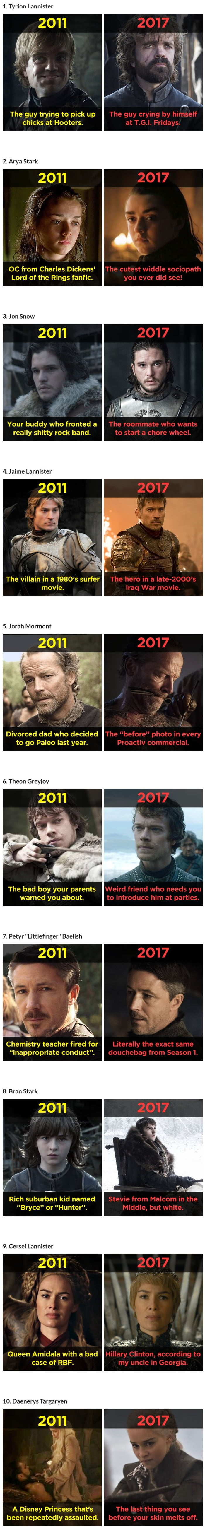 How Game of Thrones Characters Have Evolved in 7 Seasons