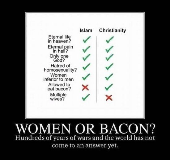 Women or Bacon?